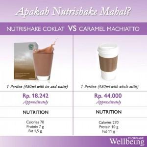 APakah Nutrishake Mahal_